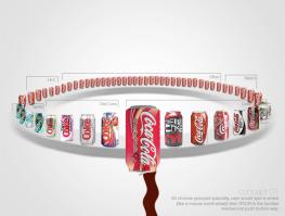 coke12