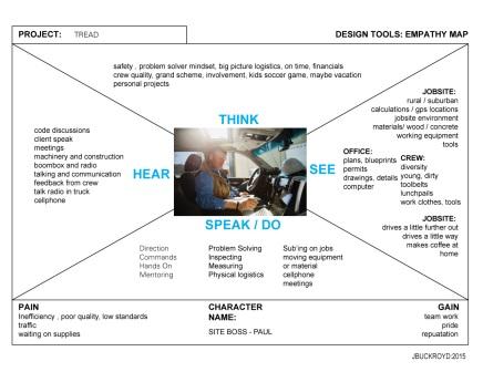 user-empathy-maps-tread