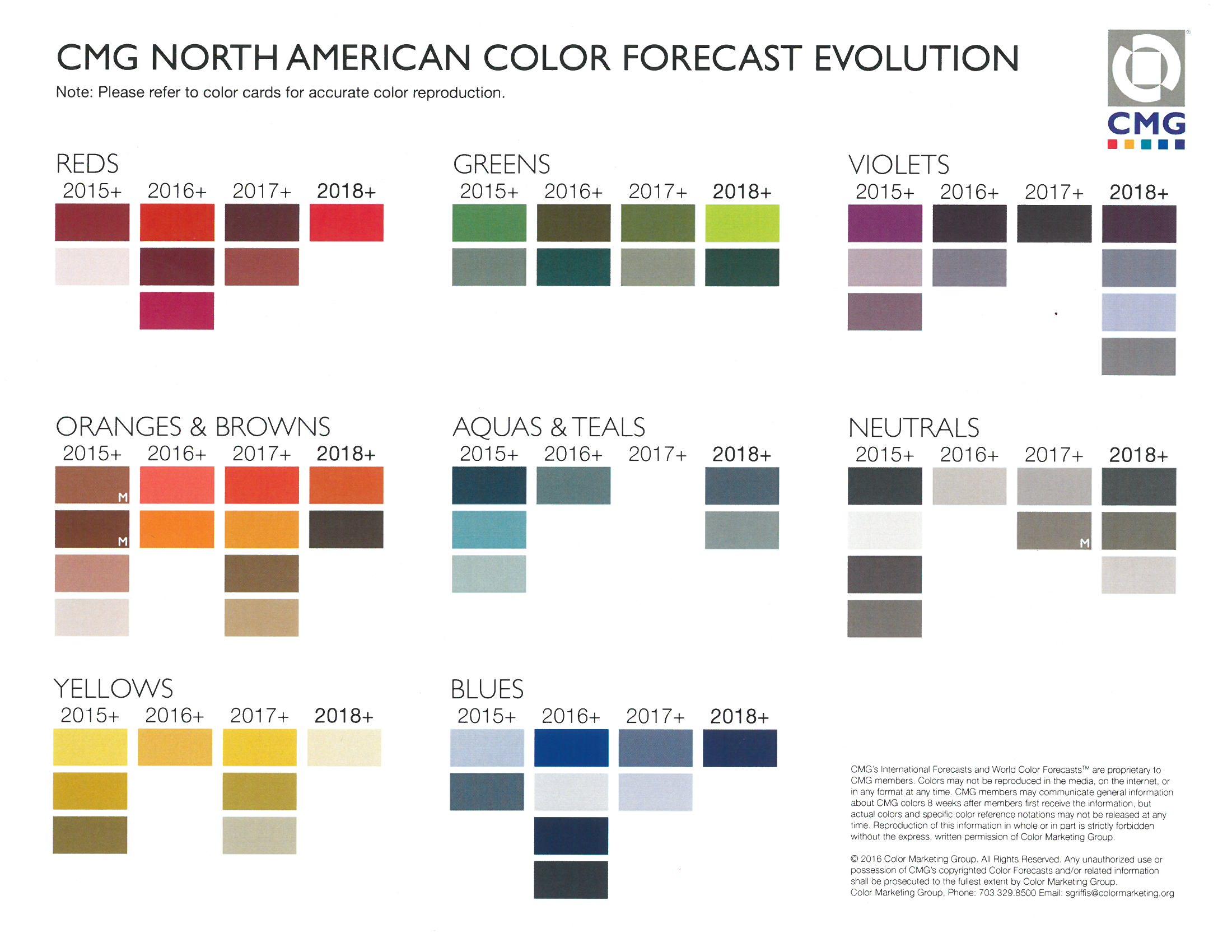 NA_colour_forecast_2018