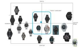 watch_strategy_image