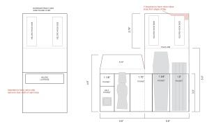 Material plan