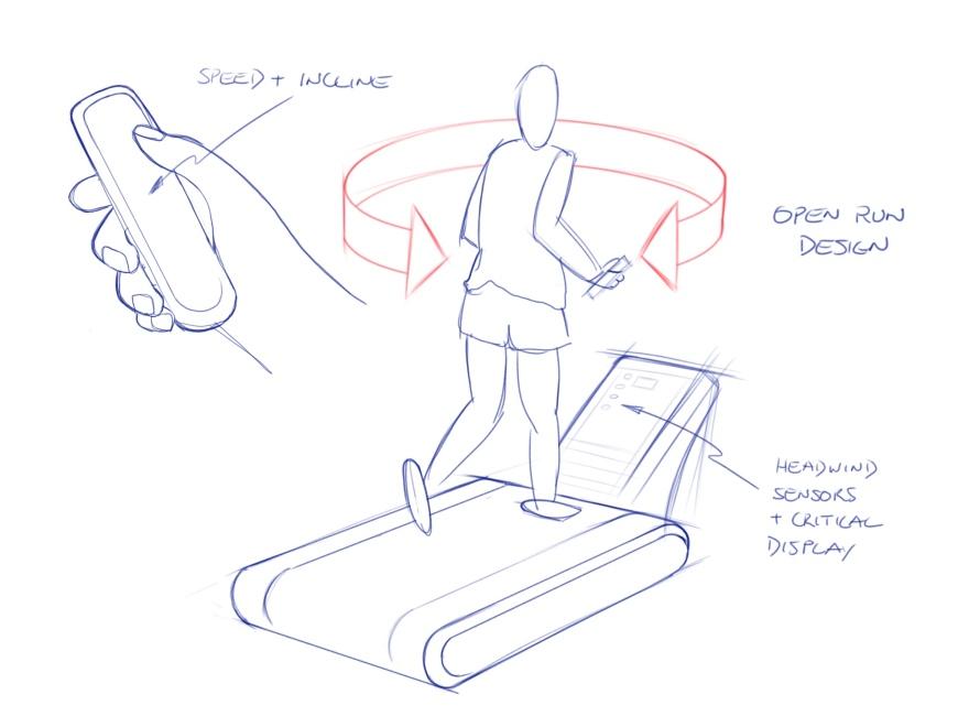 Treadmill_Round_1a 2